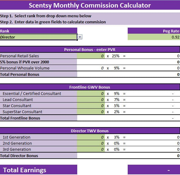 Scentsy Commission Calculator The Candle Boutique