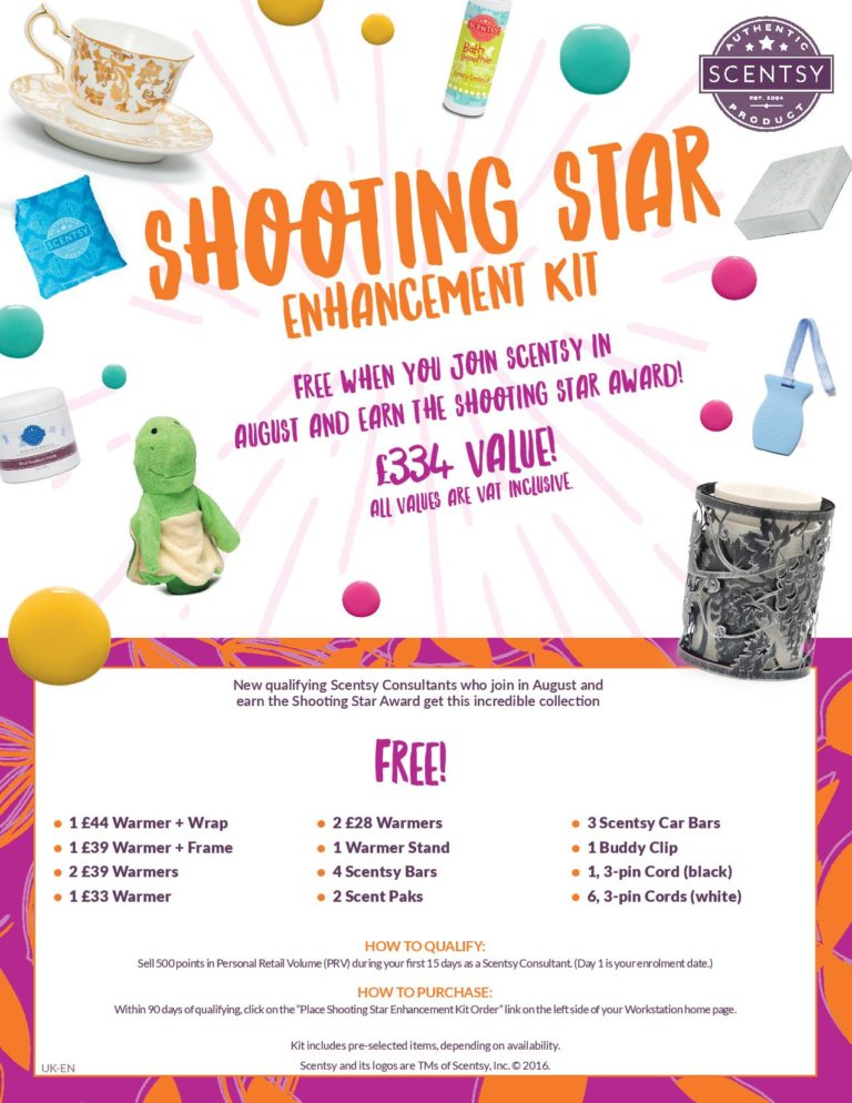 Join Scentsy In August 2016 ~ 2 Amazing Joining Offers!
