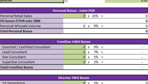 Scentsy Earnings Calculator