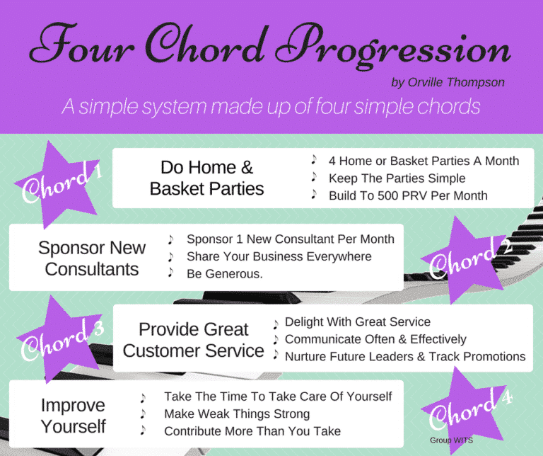 How To Succeed With Scentsy's 4 Chords To Success