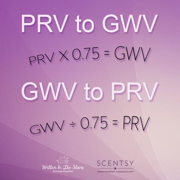 Scentsy GWV & PRV Calculators