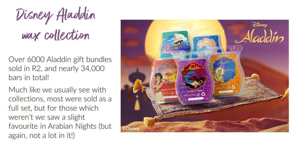 Scentsy Disney Aladdin Sales 2019.jpg