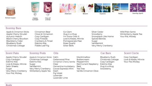 Scentsy Discontinued List As Of February 2020