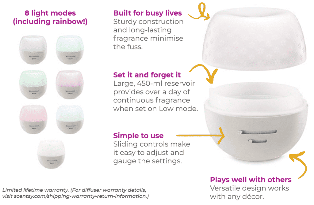Scentsy Deluxe Diffuser Features