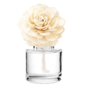 Vanilla Bean Buttercream – Dahlia Darling Fragrance Flower
