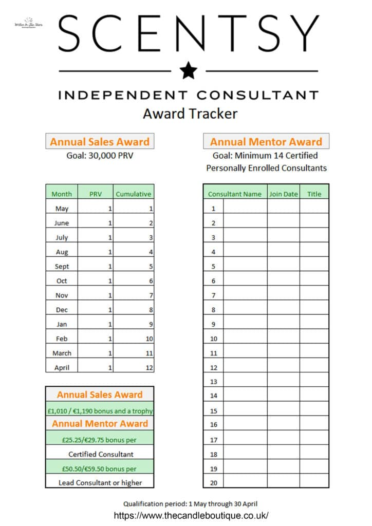 Scentsy Annual Mentor & Sales Award Tracking Sheet