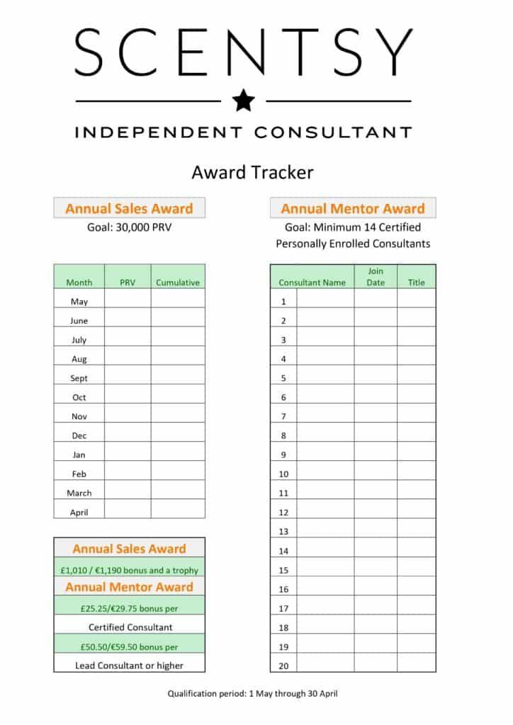 Scentsy Annual Mentor Award & Annual Sales Award Tracker
